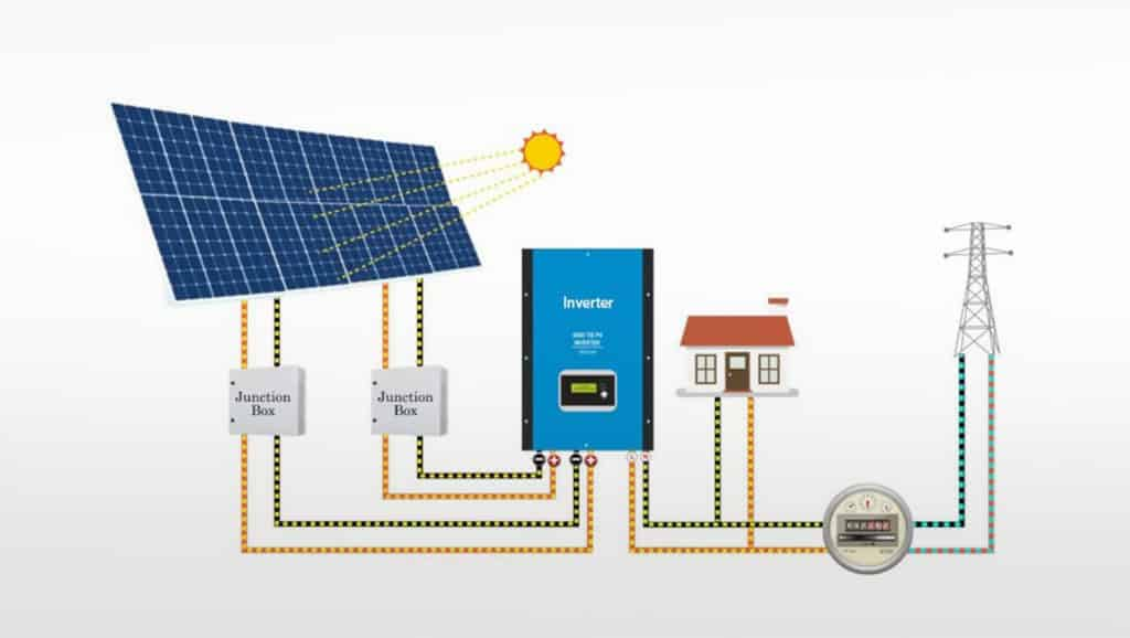 Solar-Power-System-Components