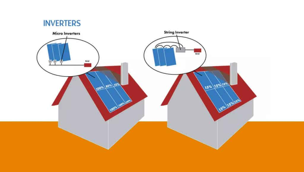 Small-Houses-With-Solar-Panels-On-The-Roof