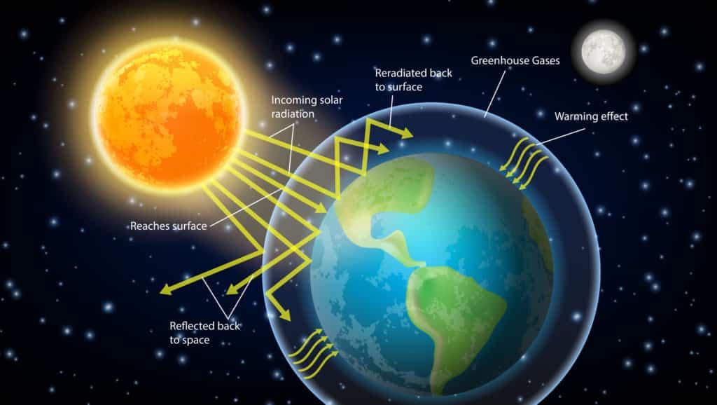 The-Sun-And-Globe
