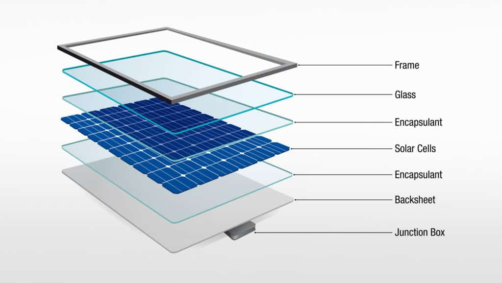 Components-Of-A-Solar-Panel